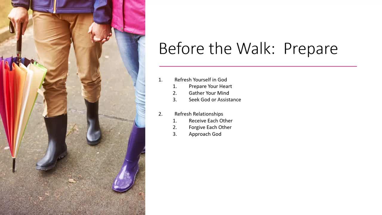 Chapter 2 Basic Prayer Walking